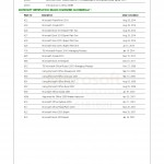 MS_Learning_Transcript 2014-3