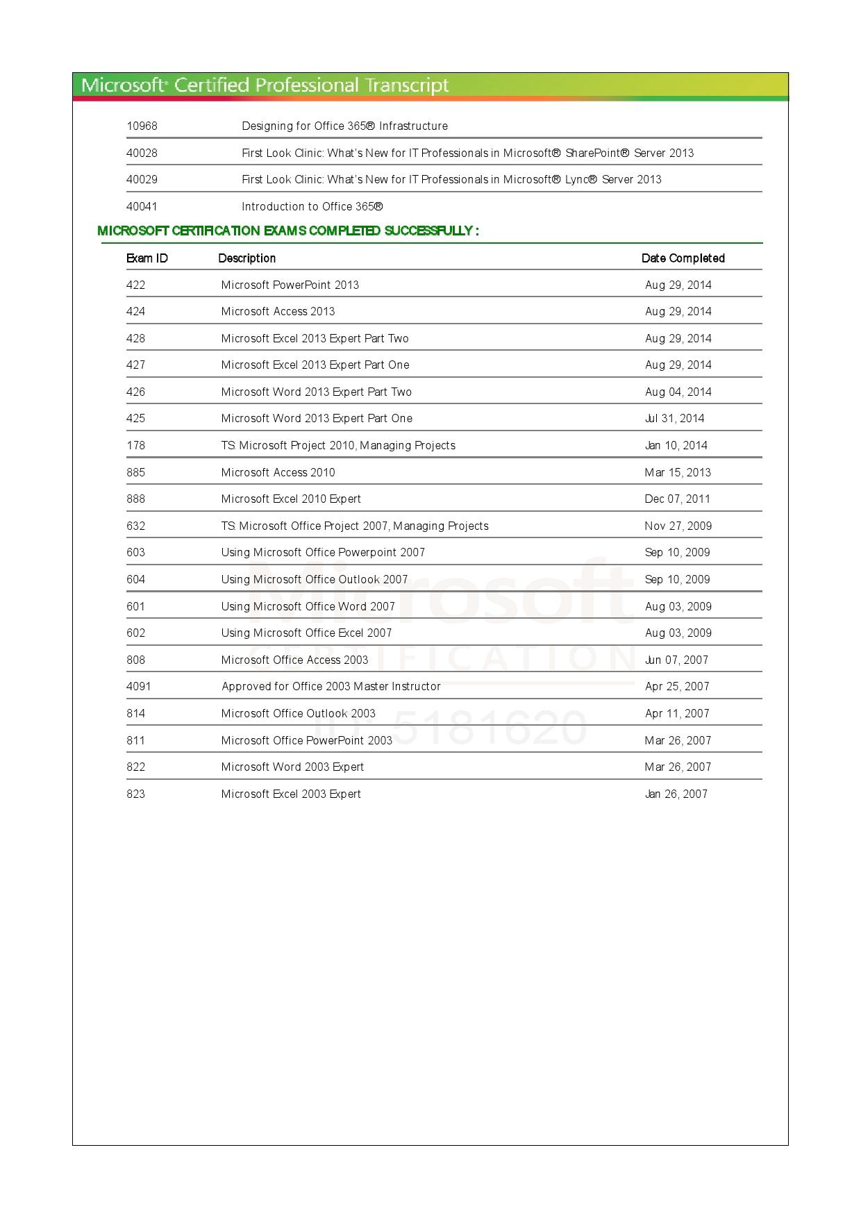 MS_Learning_Transcript 2014-3
