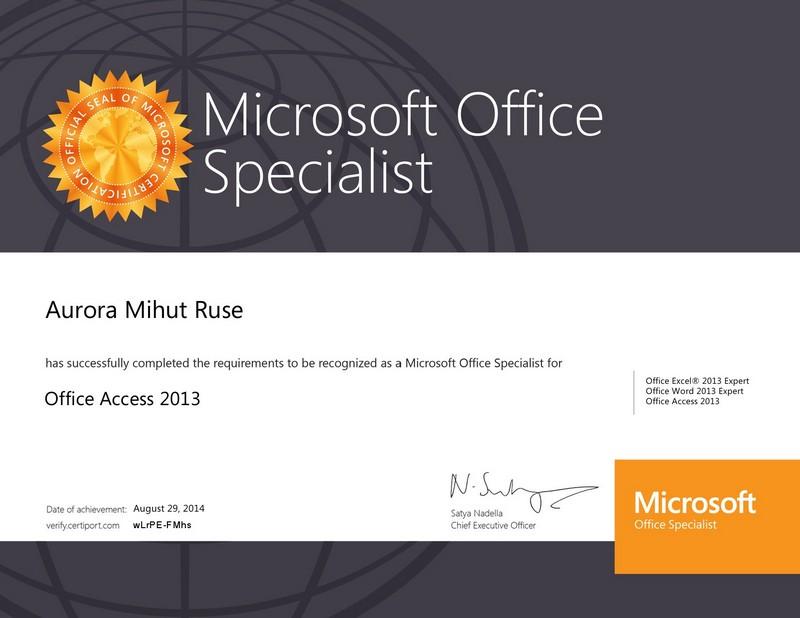 Mihut Ruse Aurora - Access